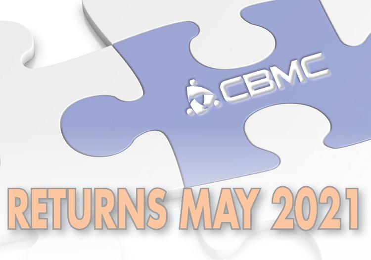 cbmc puzzle